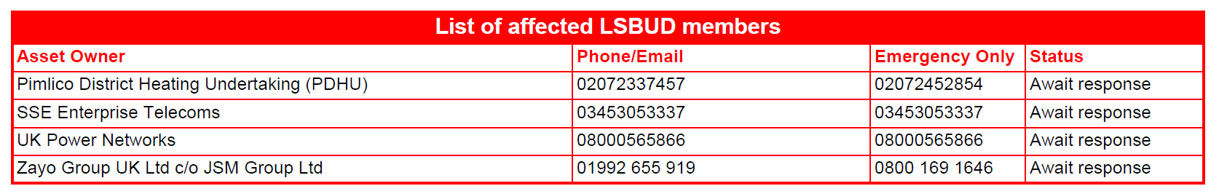 List of affected LSBUD Members